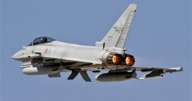 Eurofighter Typhoon – Past, Present and Future
